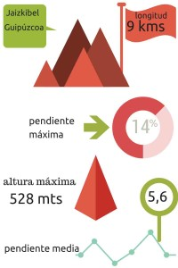 infografía: qué grande ser ciclista
