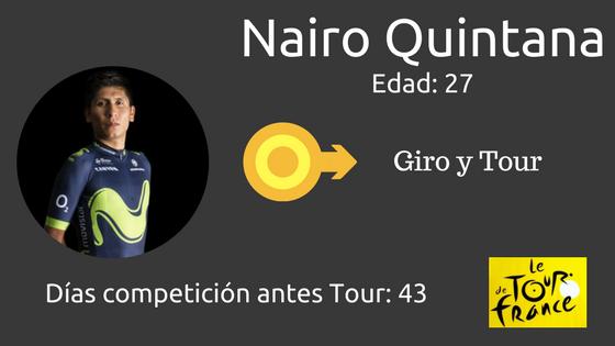 Nairo Quintana y el Tour de Francia 2017