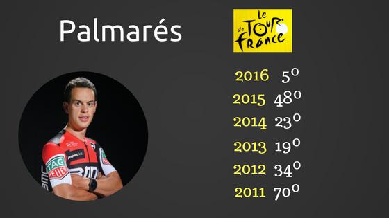 Richie Porte y el Tour de Francia 2017