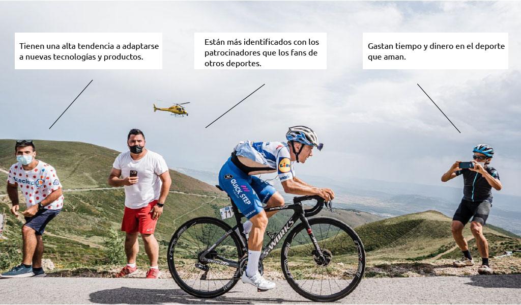 sponsor en ciclismo