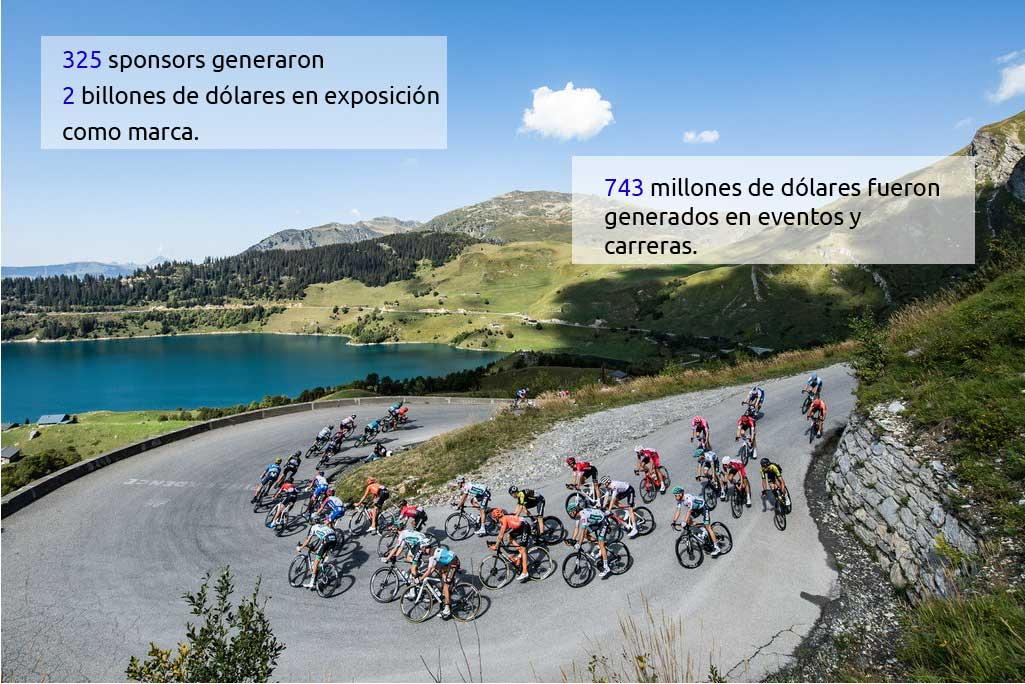 patrocinio en ciclismo